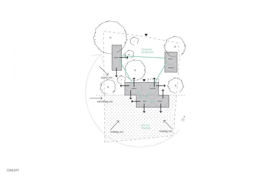jadearchitecten-Bosvilla-Laren-4