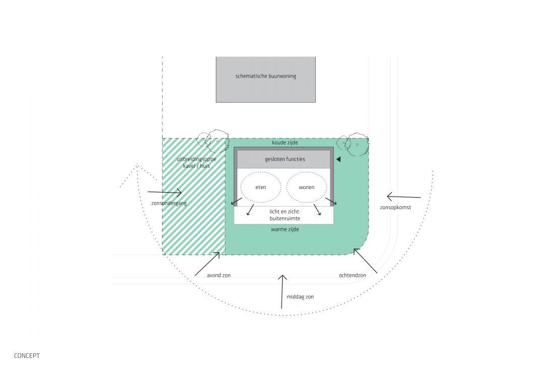 jadearchitecten-Passief huis-Lent-4