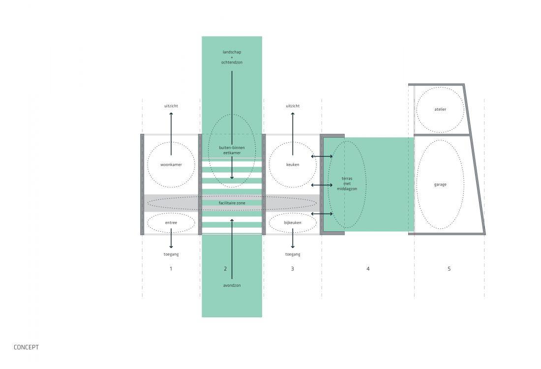 jadearchitecten-nieuwbouw-schuurwoning-nieuwerkerk ad ijssel-5