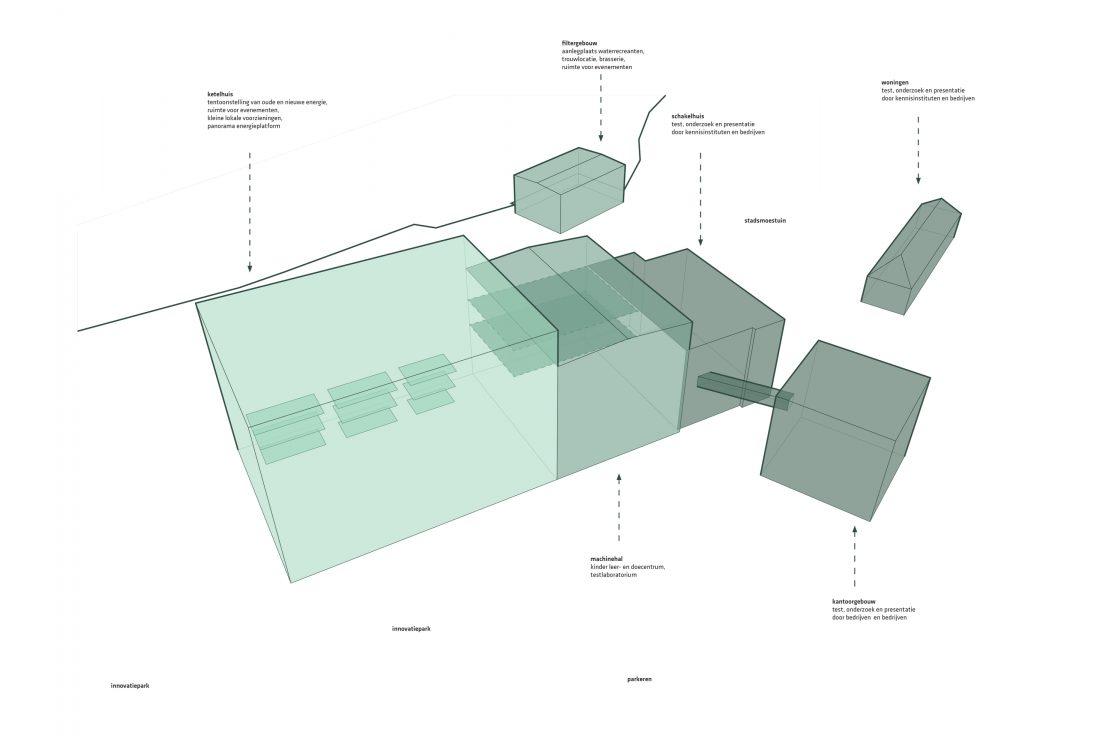 jadearchitecten-transformatie-Dongecentrale-17