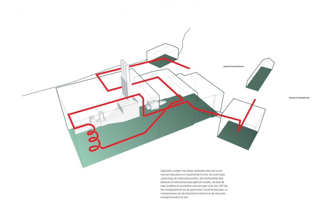 jadearchitecten-transformatie-Dongecentrale-18