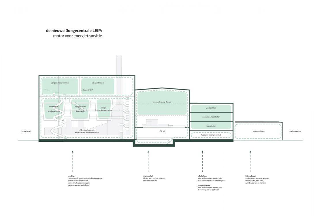 jadearchitecten-transformatie-Dongecentrale-19