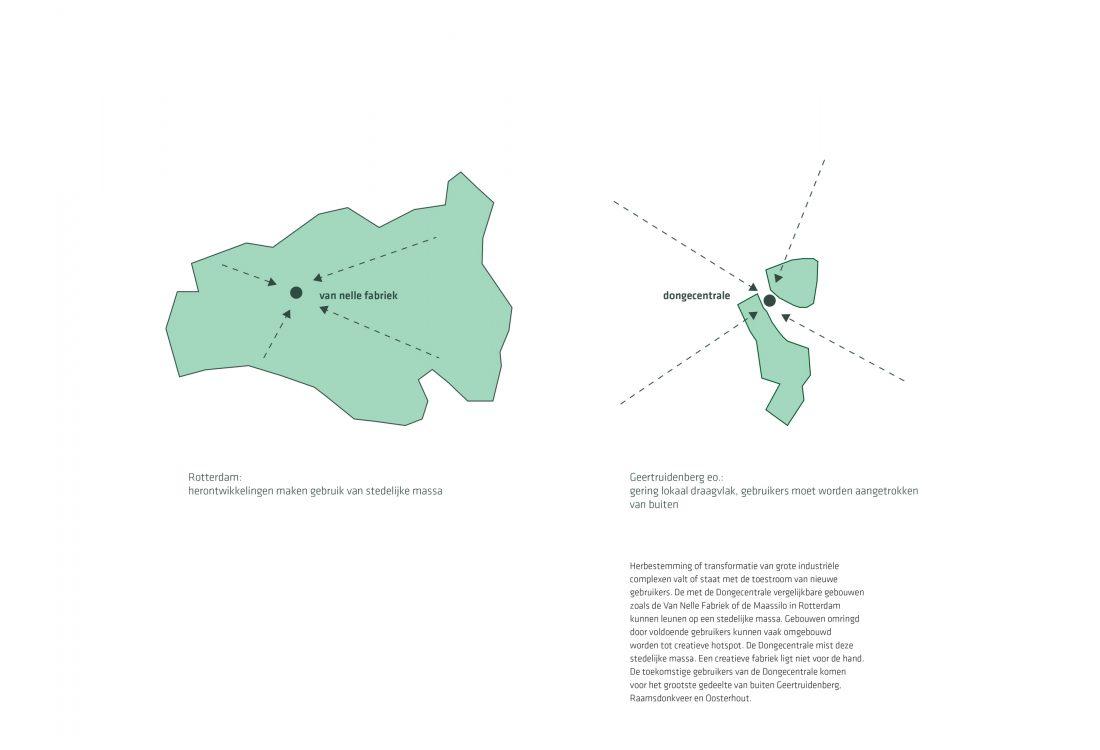 jadearchitecten-transformatie-Dongecentrale-4