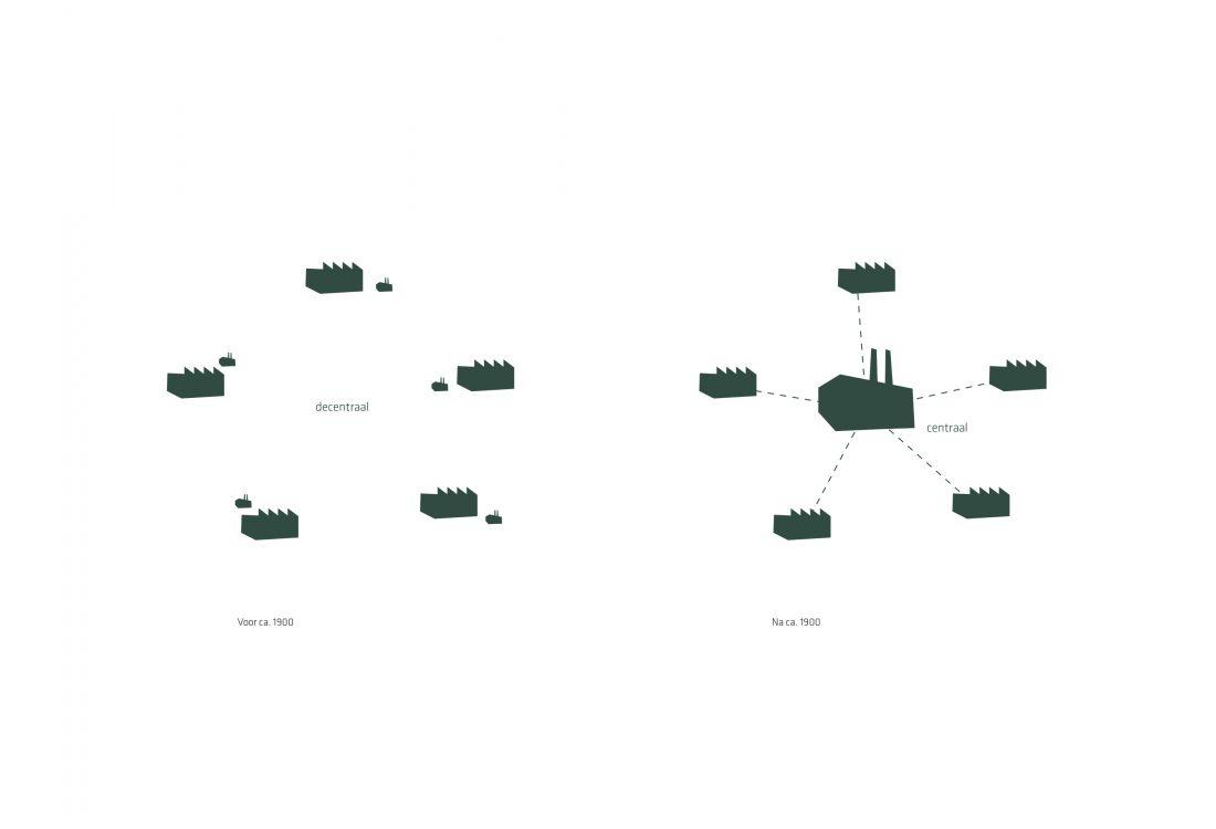 jadearchitecten-transformatie-Dongecentrale-6